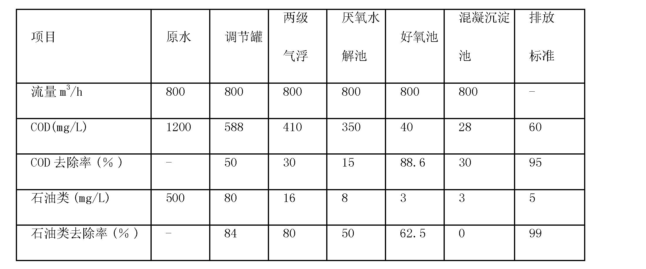 Figure CN101870544BD00161