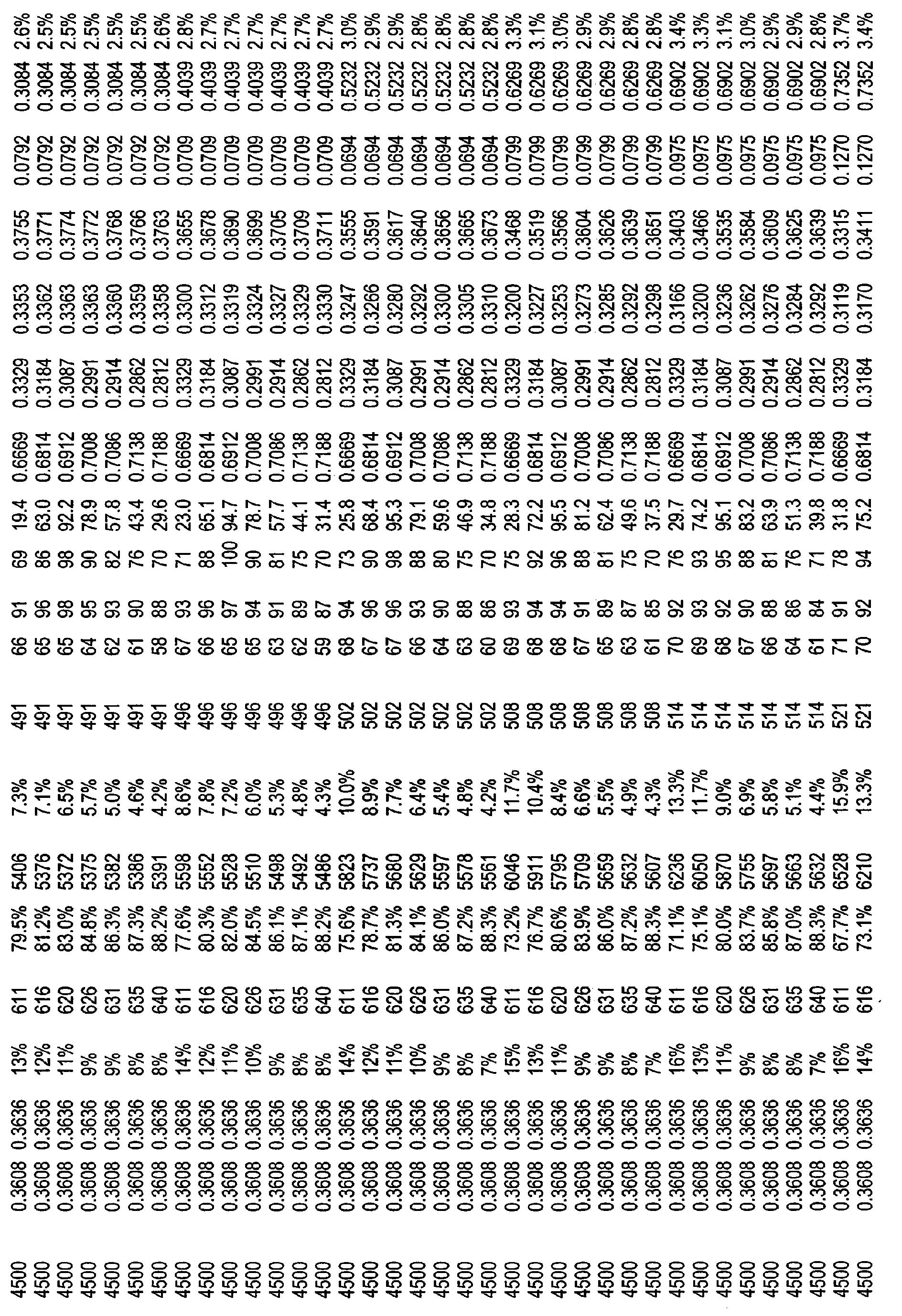 Figure CN101821544BD00781