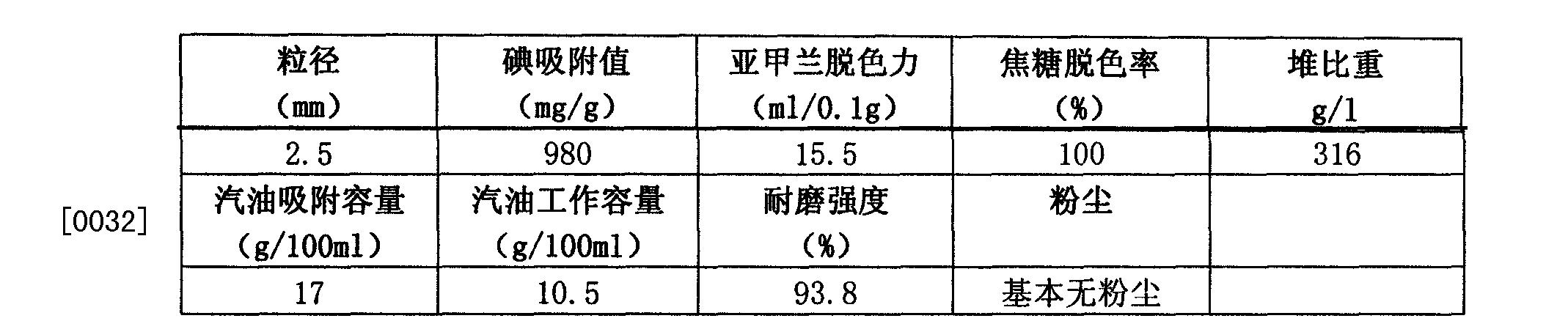 Figure CN102698724AD00051