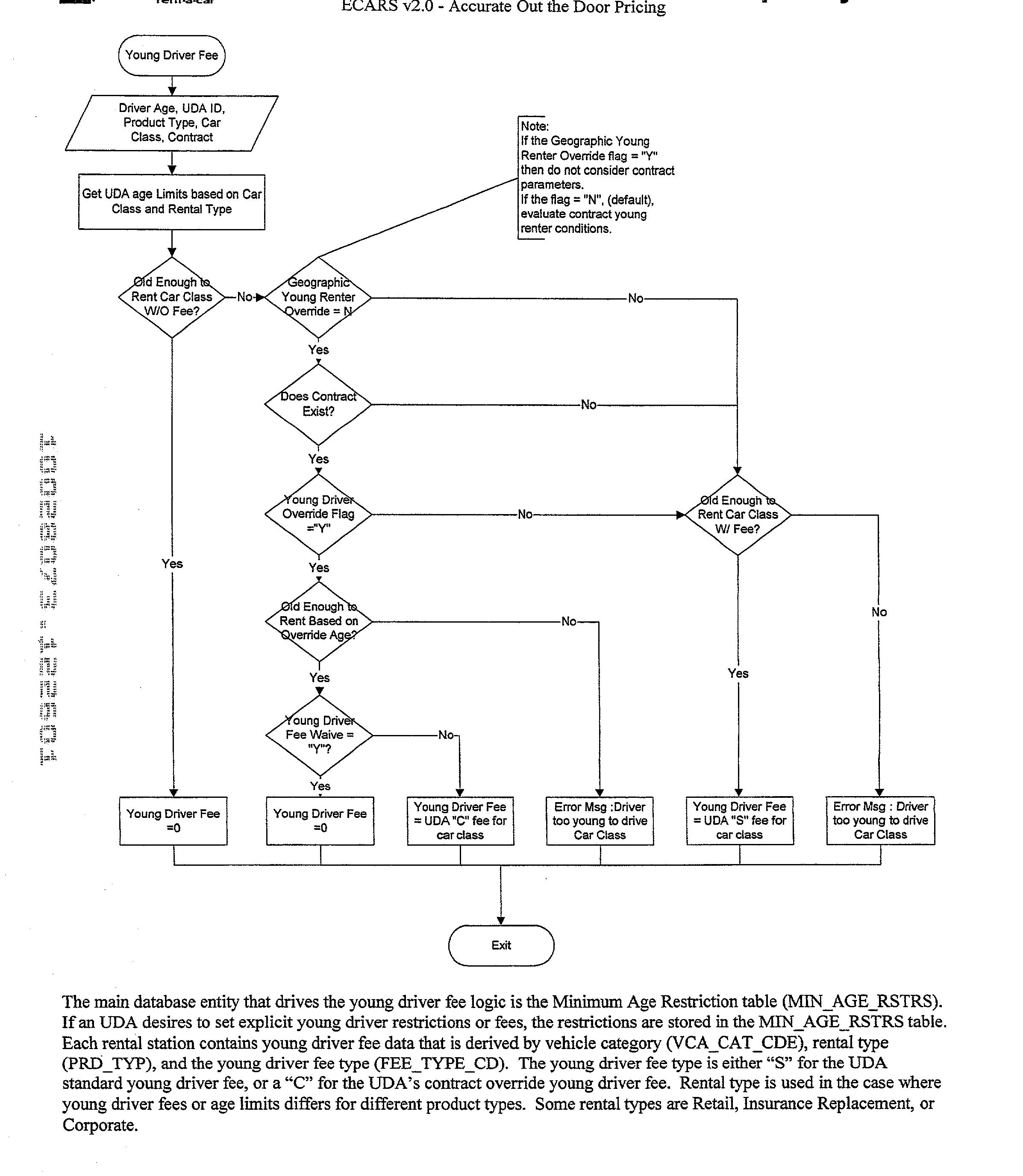 Figure US20030125992A1-20030703-P00835