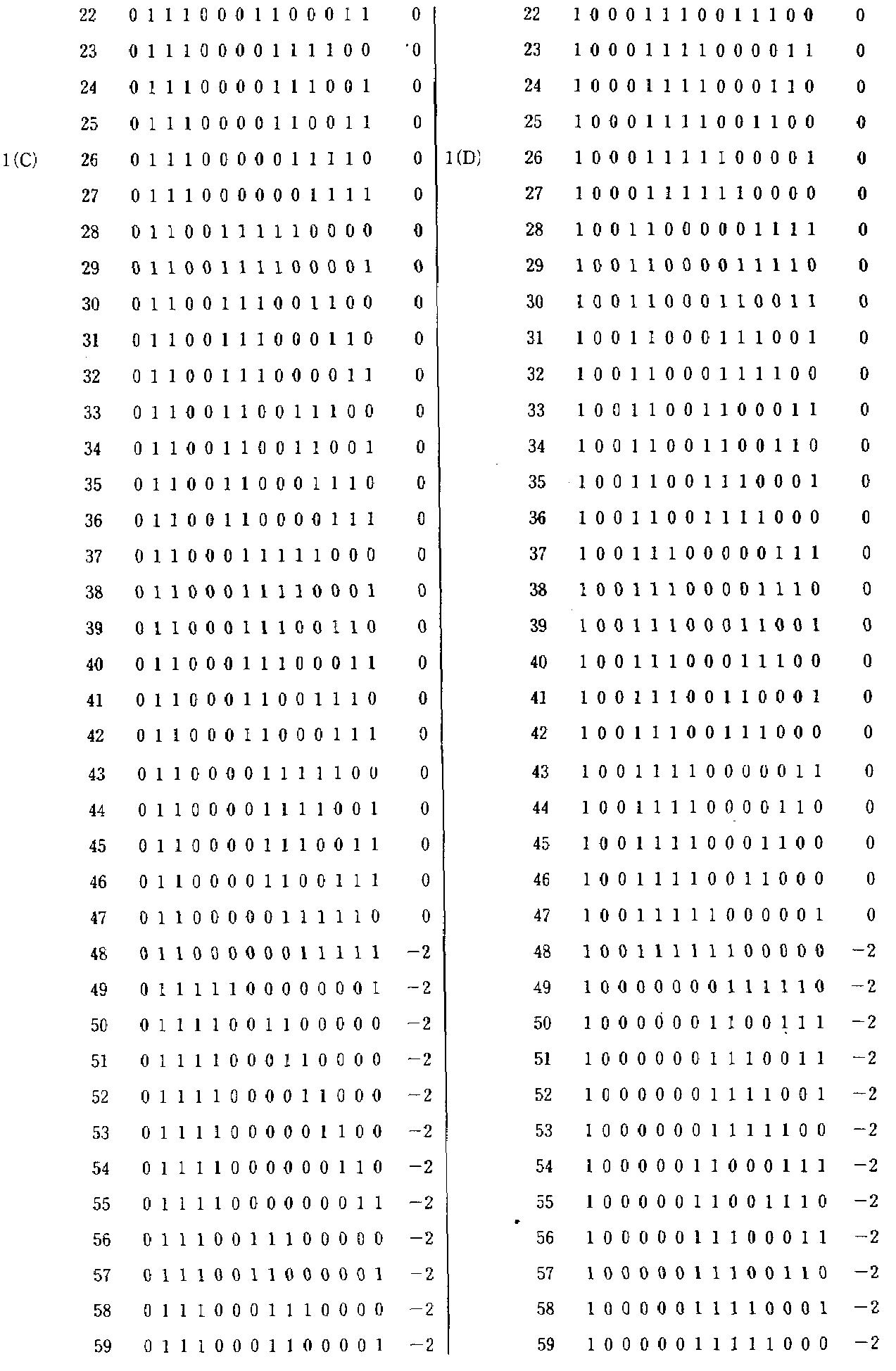 Figure kpo00089