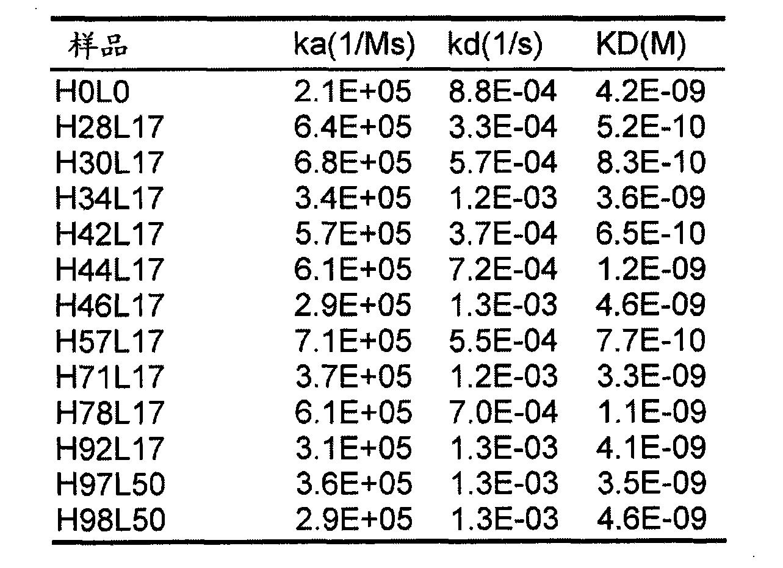 Figure CN101952318BD00551