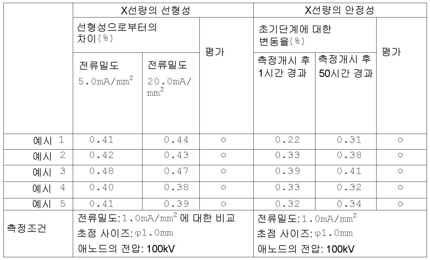 Figure 112014028882793-pct00001