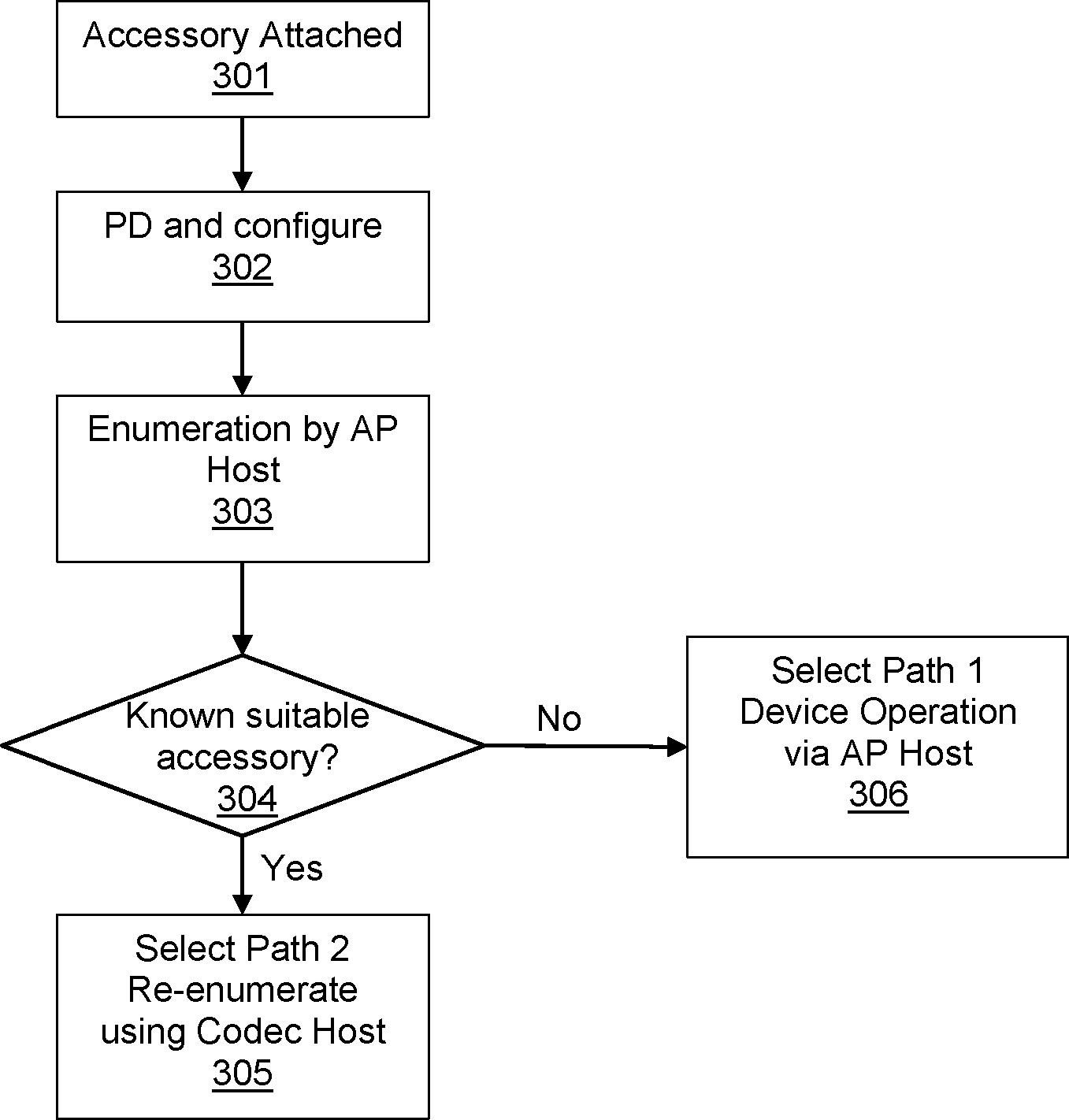 Figure GB2558009A_D0003