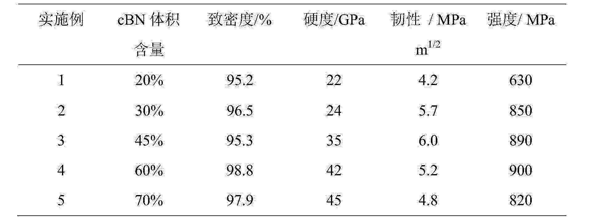 Figure CN104030690BD00081