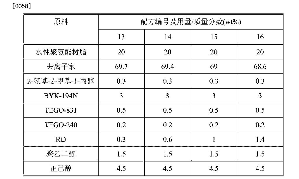 Figure CN105820643AD00121