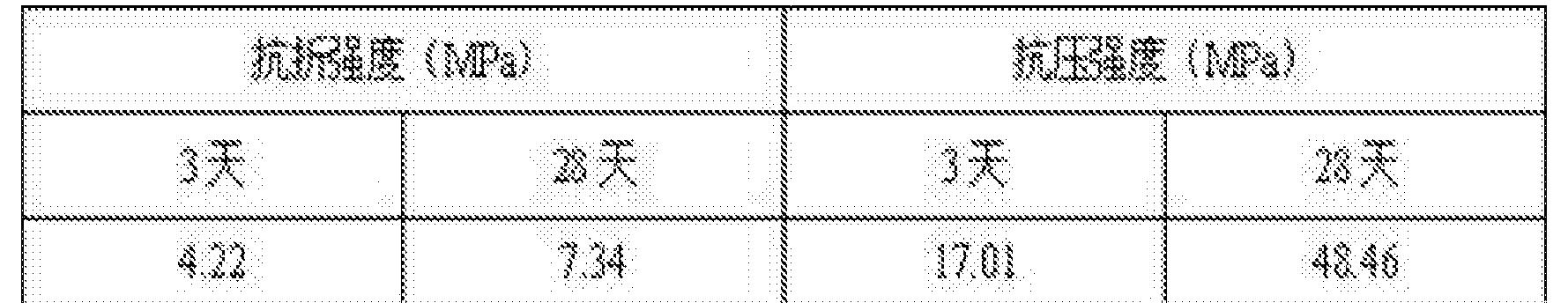 Figure CN104355558BD00084