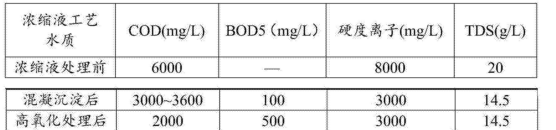 Figure CN105693029AD00061