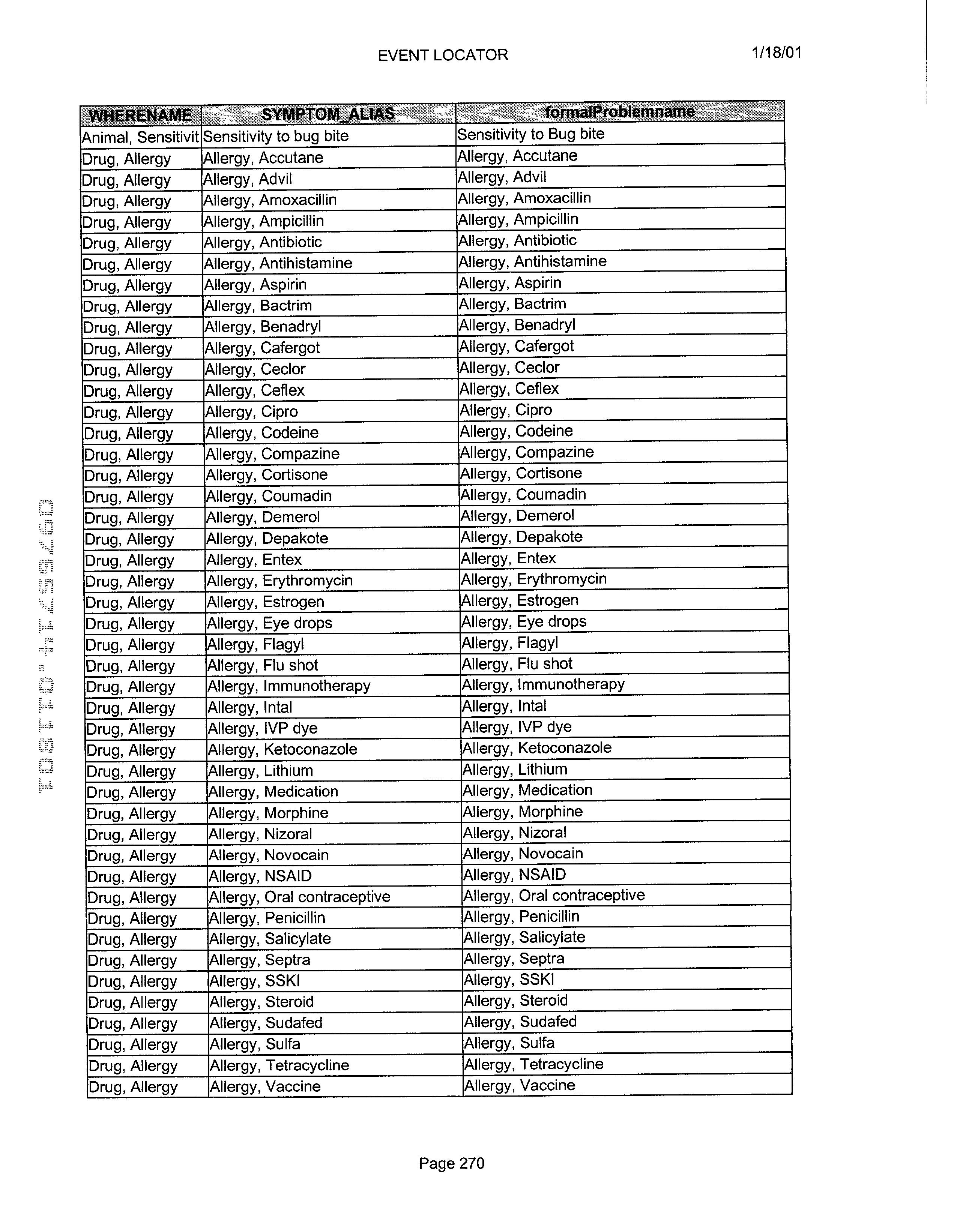 Figure US20030061072A1-20030327-P00271
