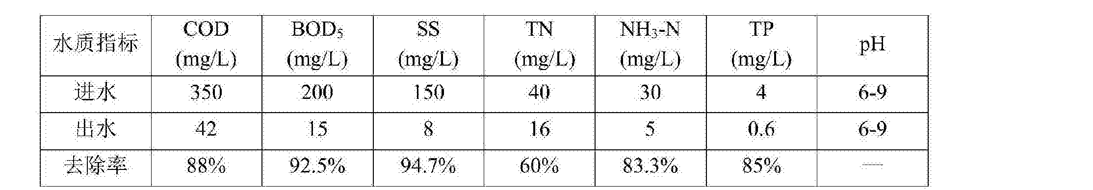 Figure CN105645677AD00121