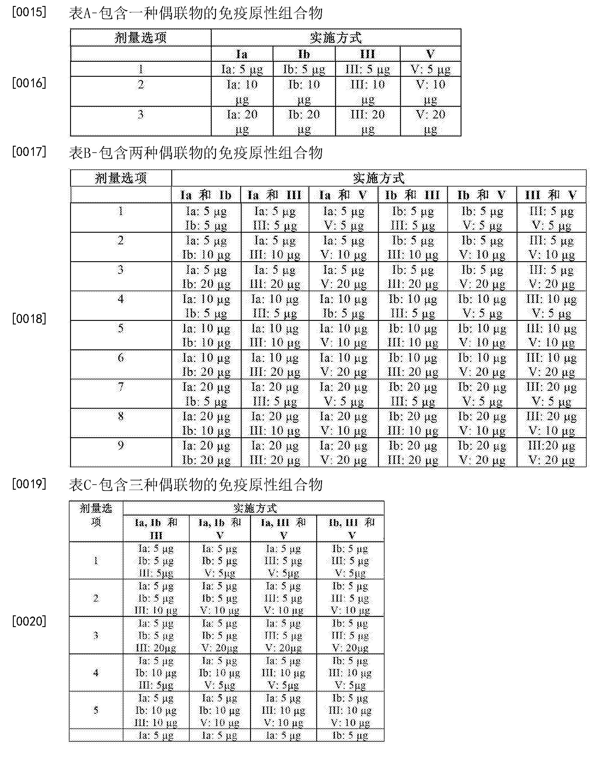 Figure CN103209708BD00051