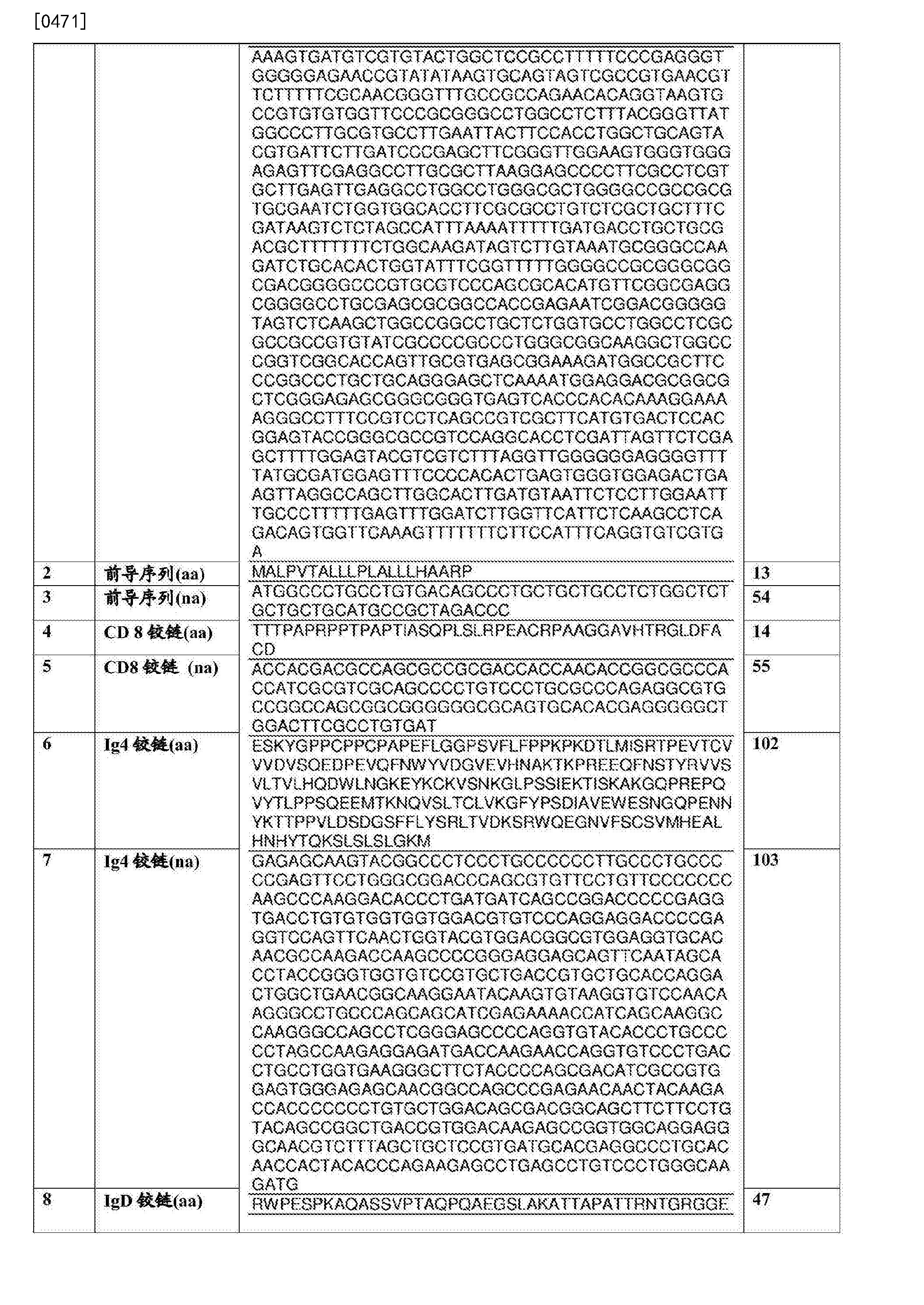 Figure CN108603200AD00651