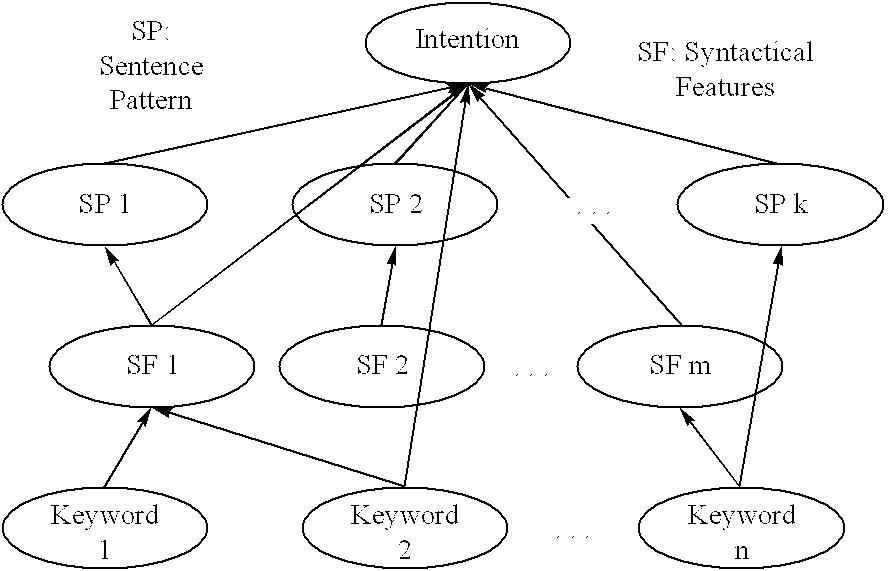Figure US20030105589A1-20030605-C00001