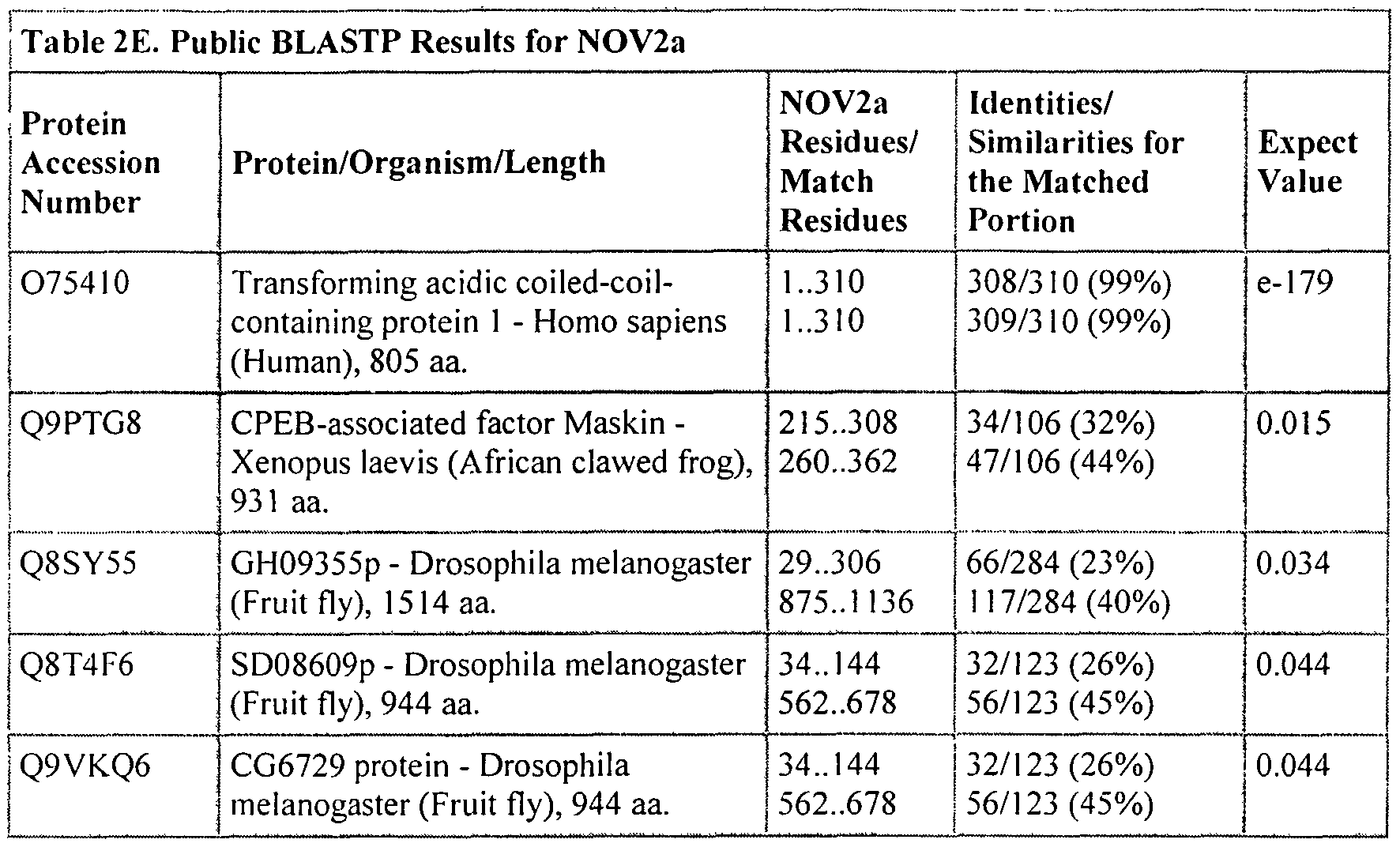 WO2003023002A2 - Novel human proteins, polynucleotides