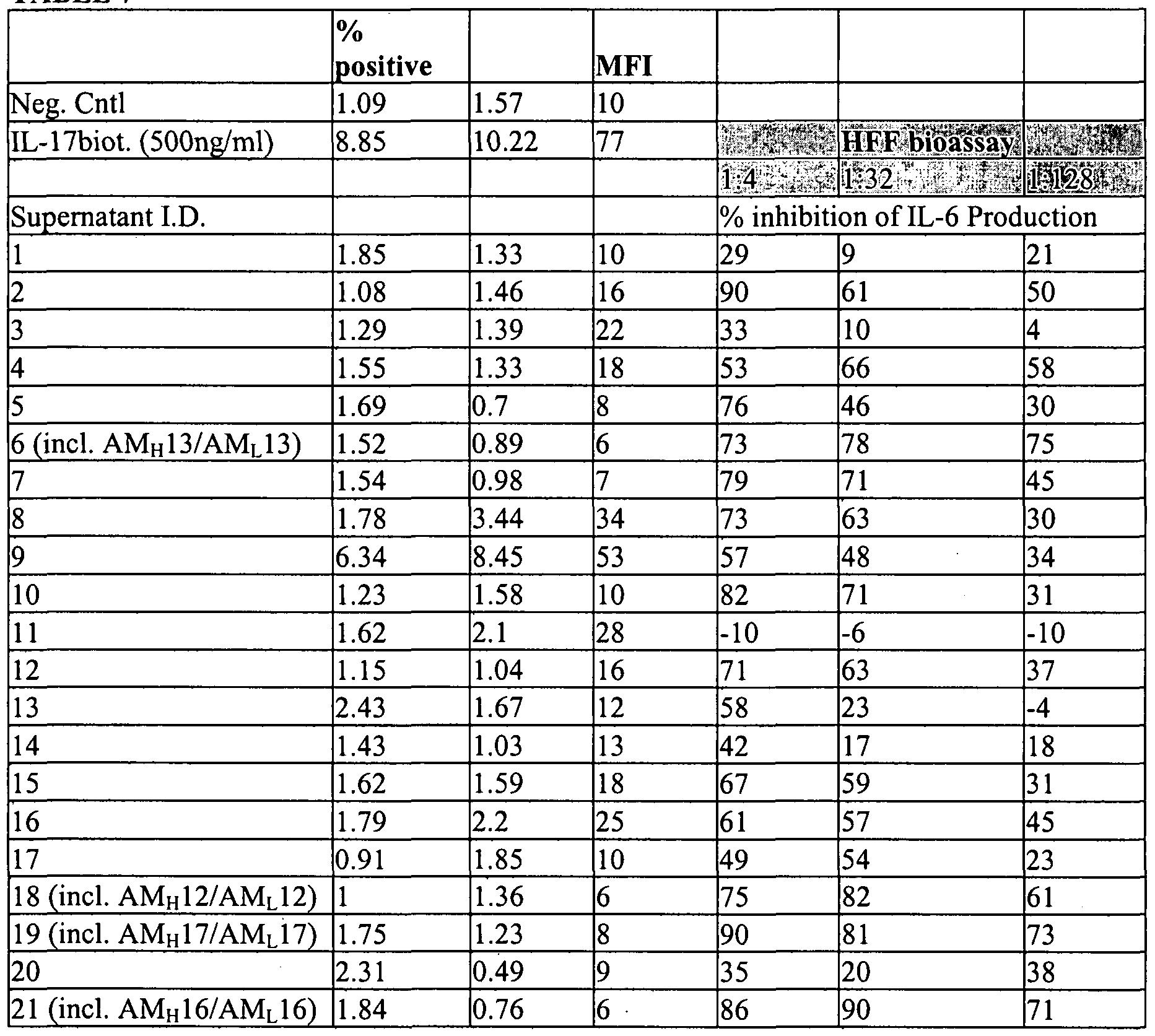 Figure imgf000164_0002