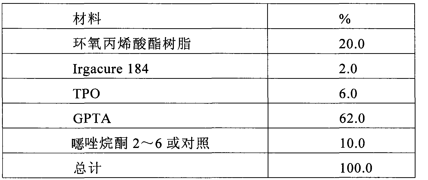 Figure CN102348696AD00181
