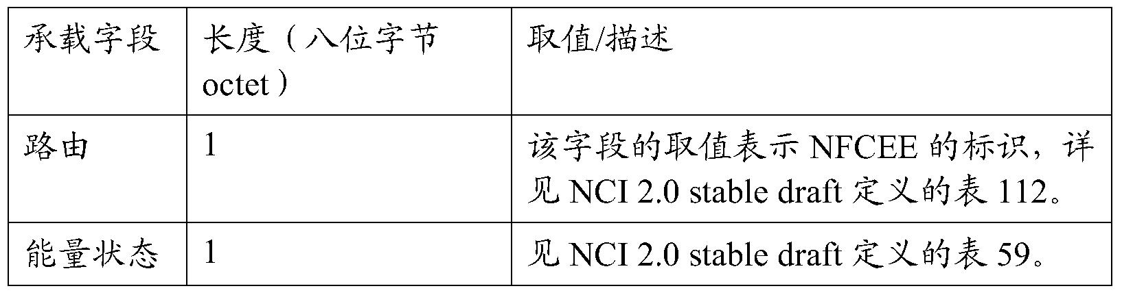 Figure PCTCN2014087999-appb-000010