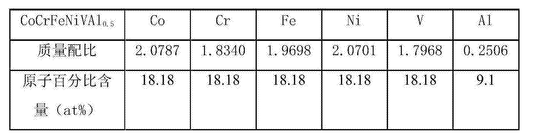 Figure CN108342635AD00061