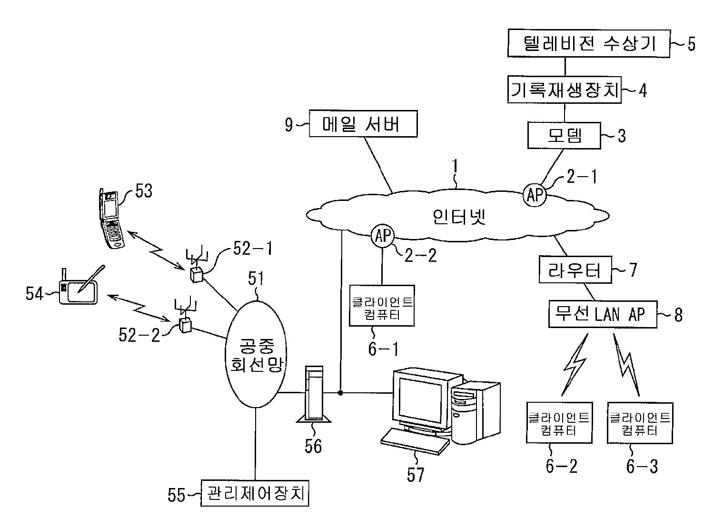 Figure R1020047008334