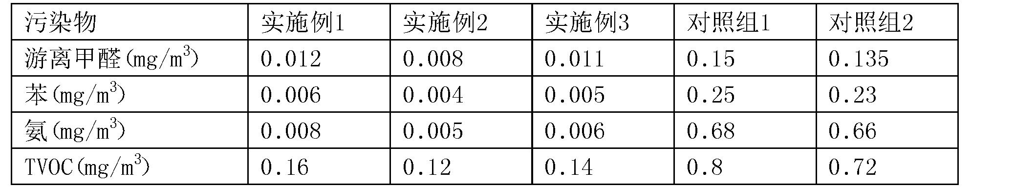 Figure CN106905793AD00101