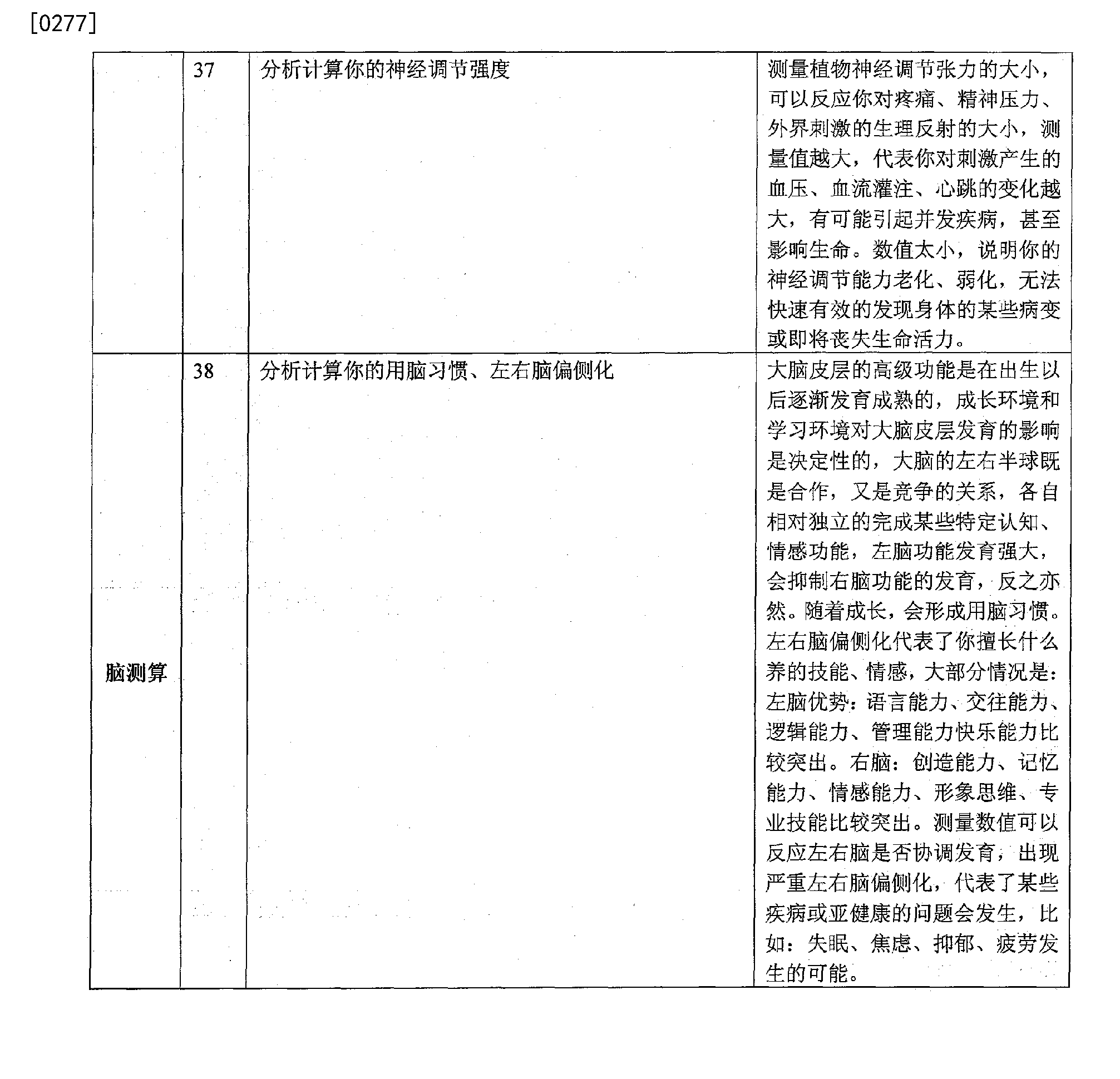 Figure CN103793593BD00321