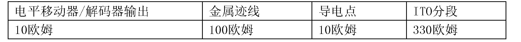 Figure CN104965621BD00321