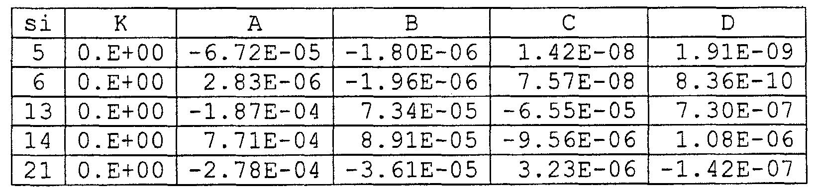 Figure 112005053932449-PCT00013