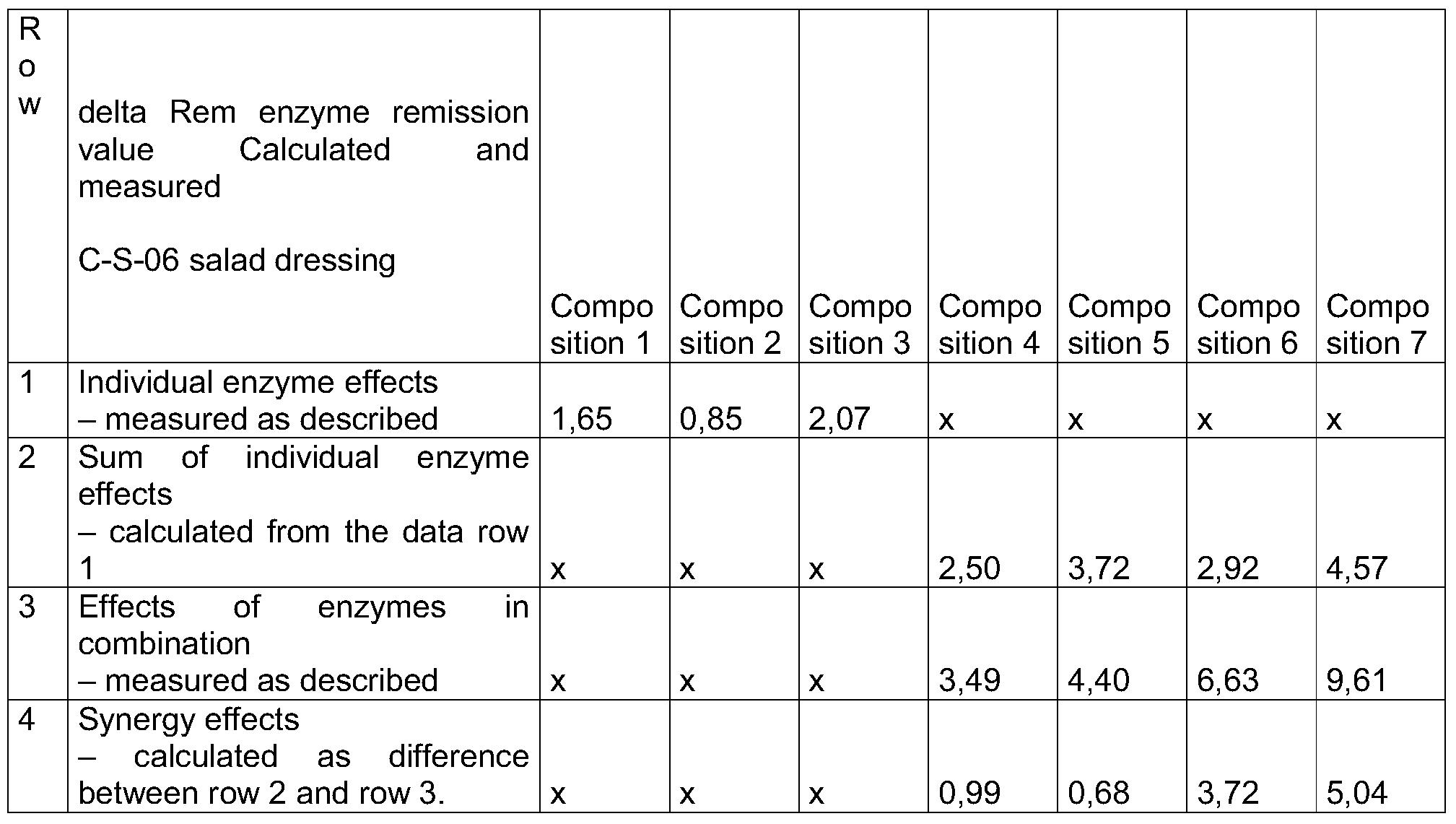 Figure PCTCN2015075033-appb-000050