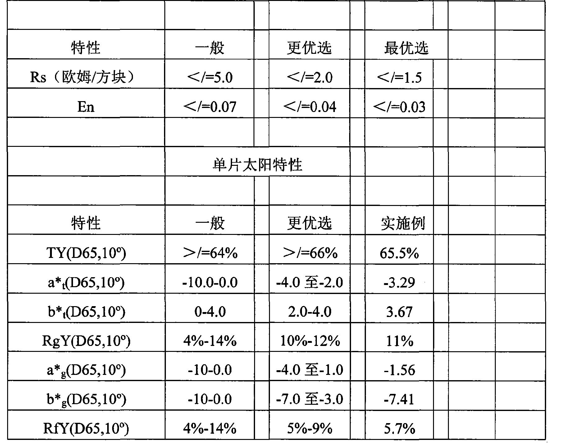 Figure CN101925552BD00292