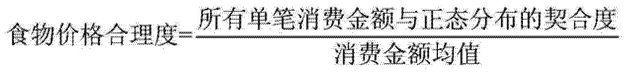 Figure CN104091295AC00033