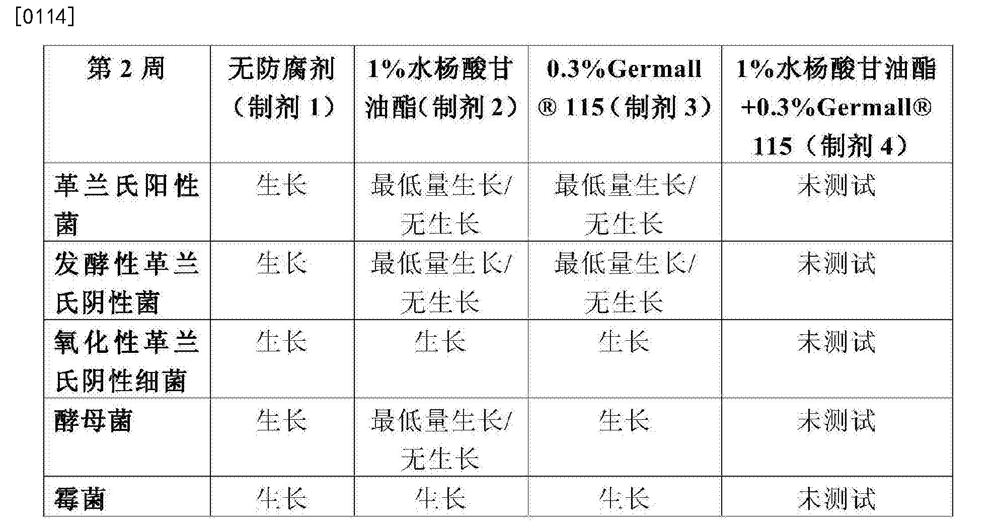 Figure CN105142400BD00202