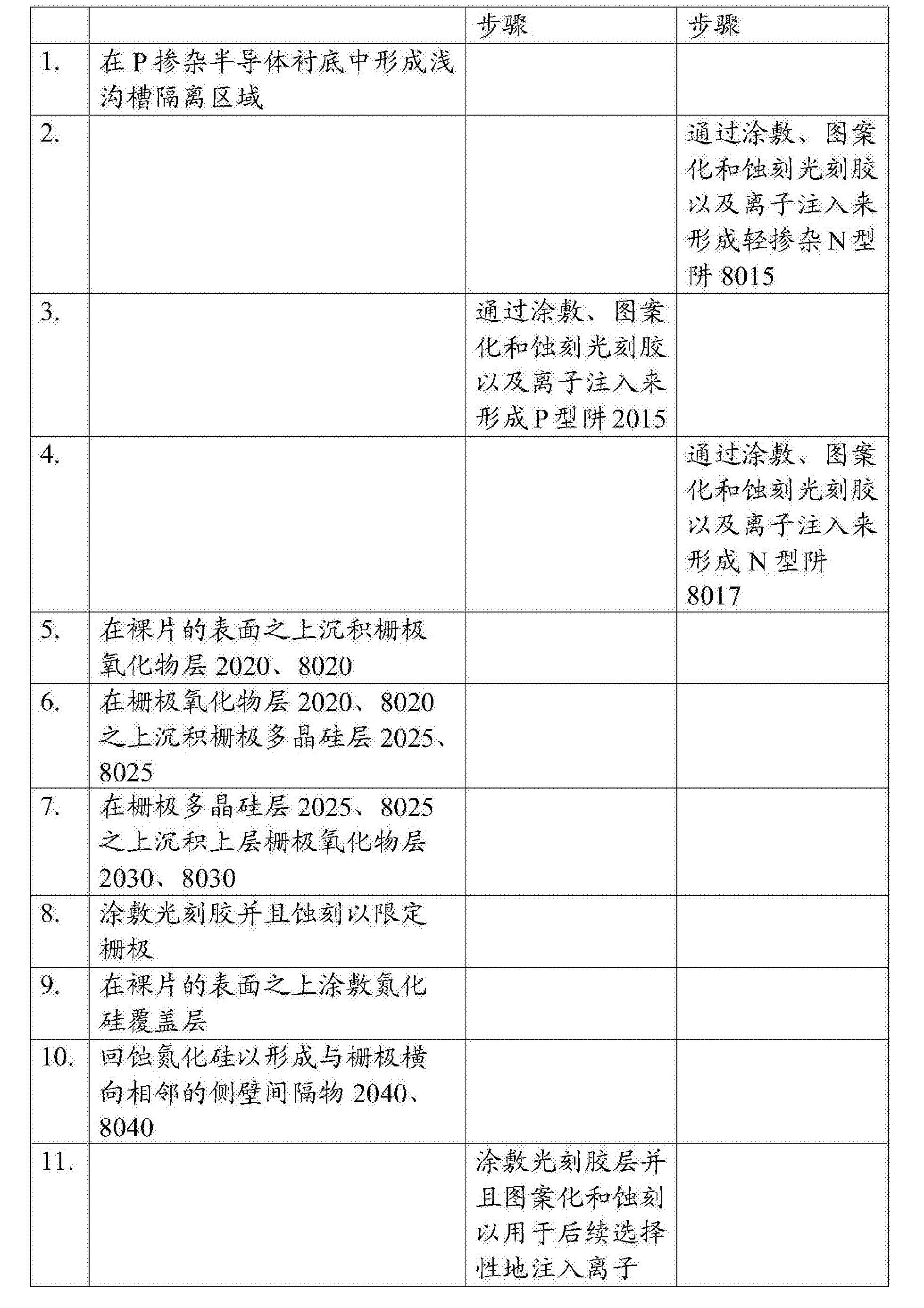 Figure CN103855216BD00311