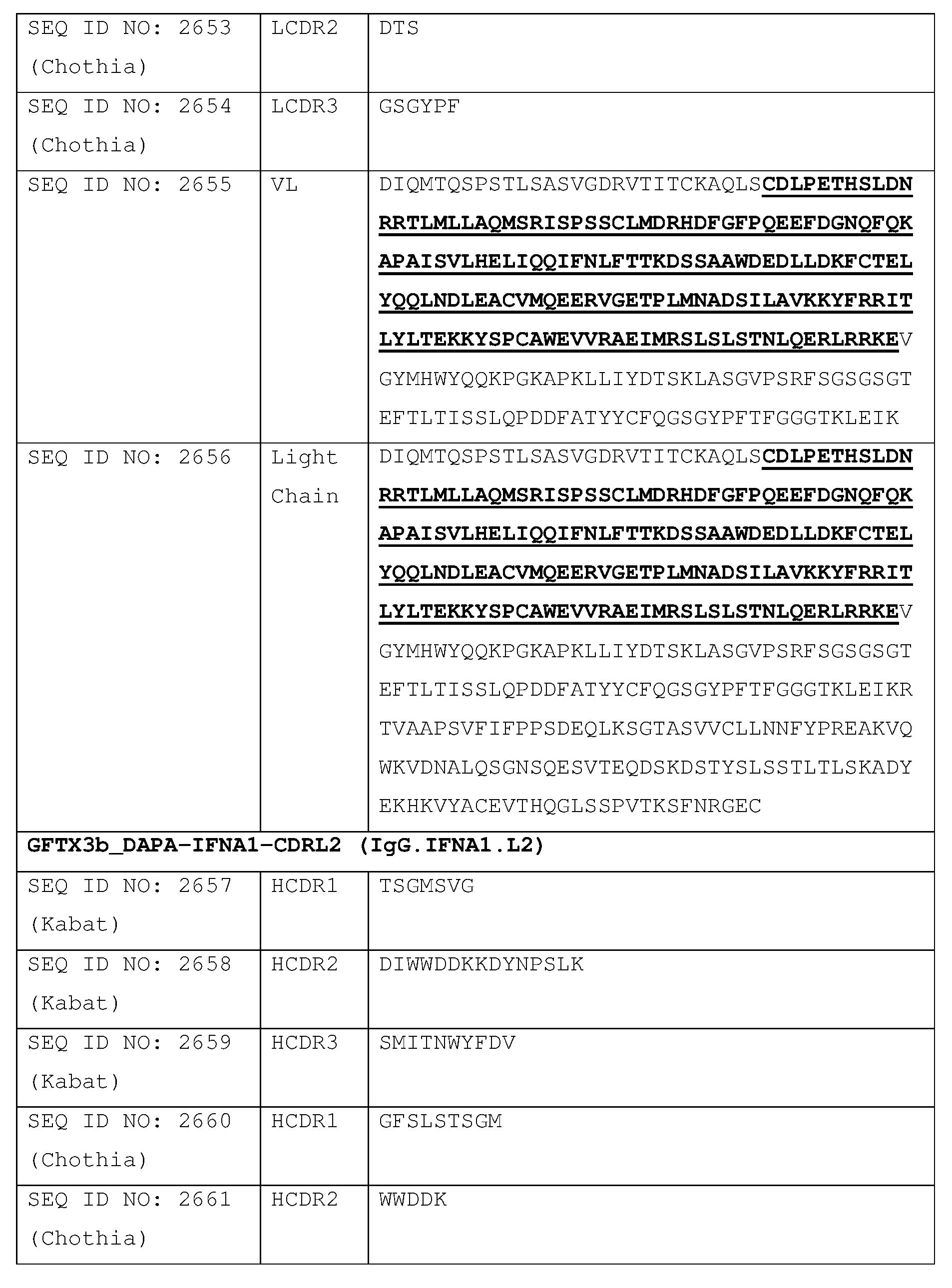 Figure imgf000408_0001