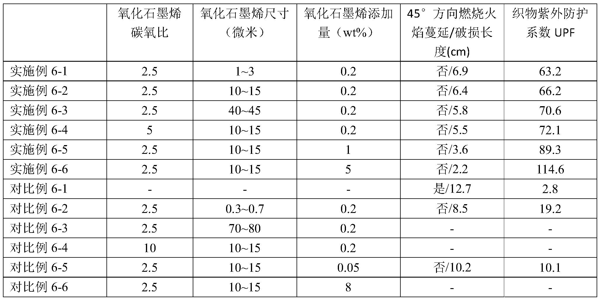 Figure PCTCN2018077169-appb-000009