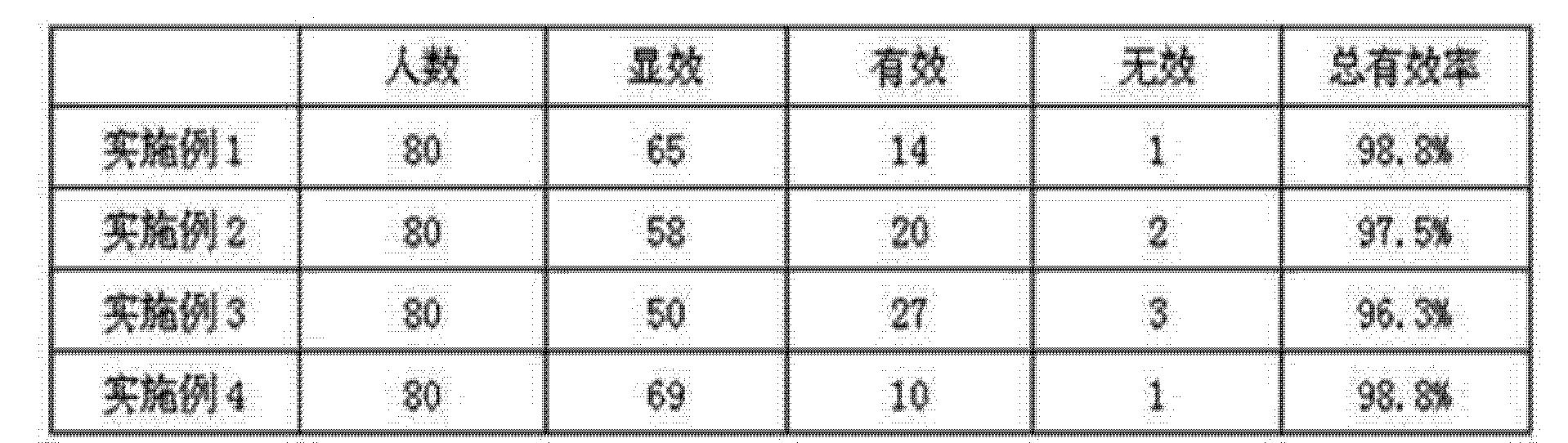 Figure CN102178894BD00111