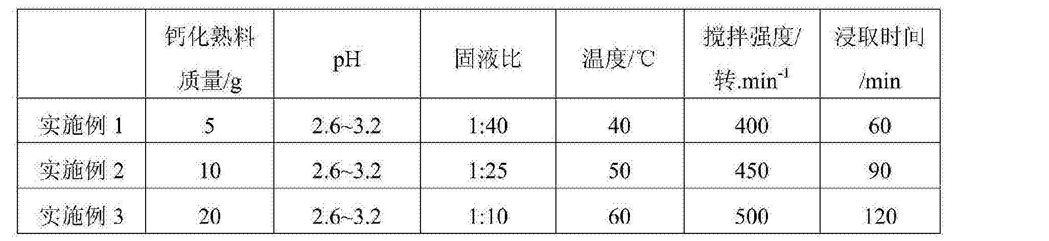 Figure CN104131161BD00091
