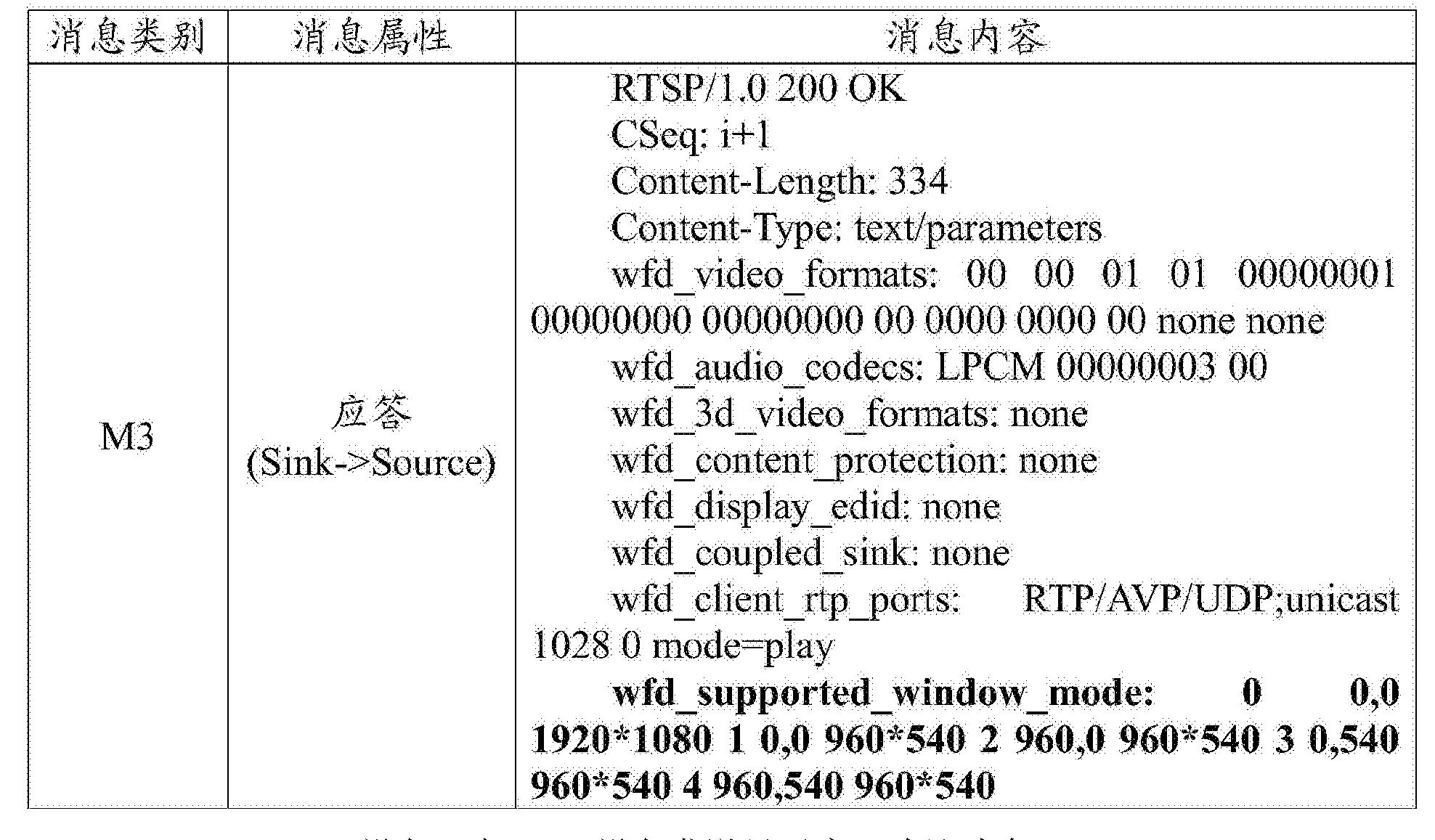 Figure CN105653219AD00121
