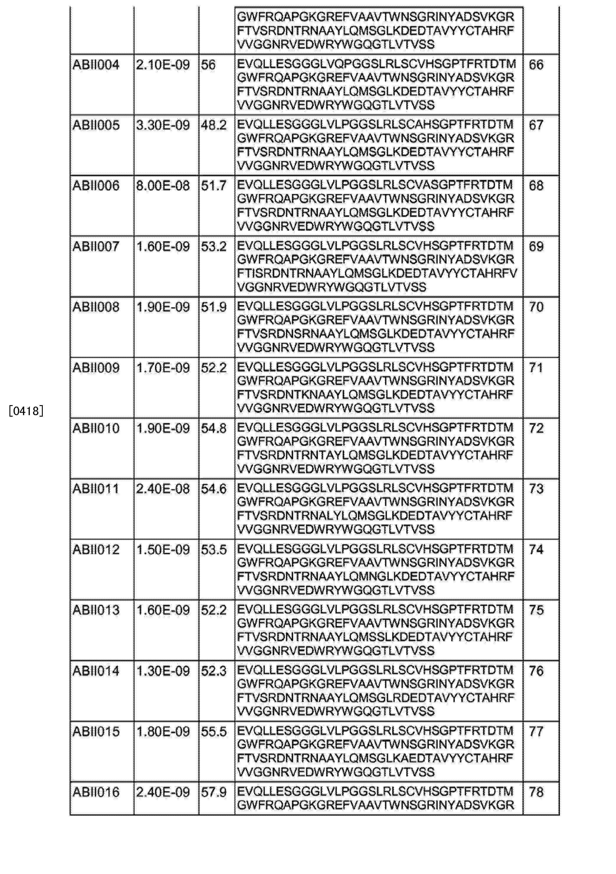 Figure CN102781962BD00461