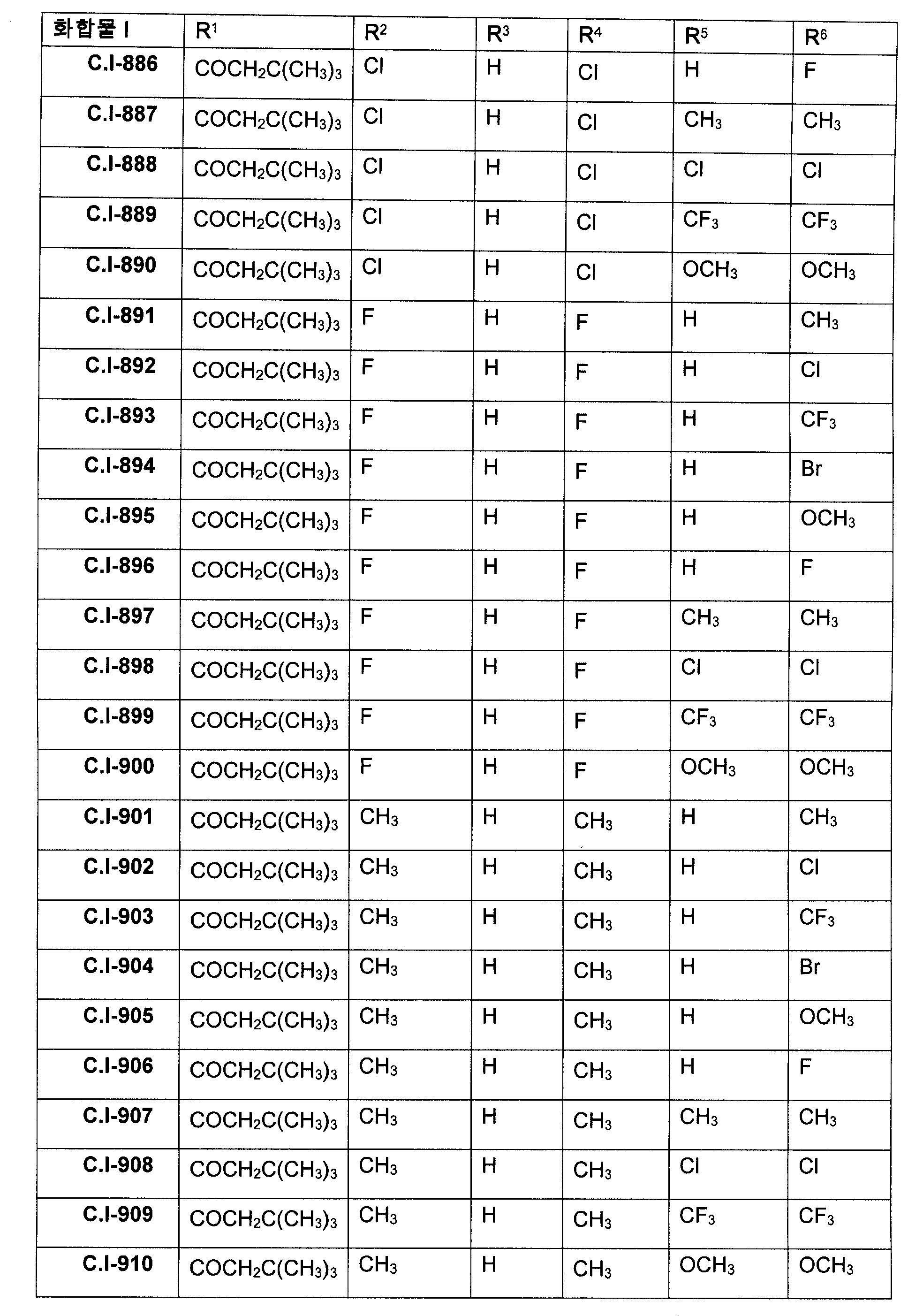 Figure 112009060332816-PCT00043