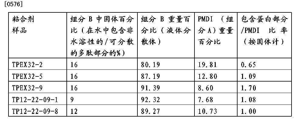 Figure CN102439056BD01031