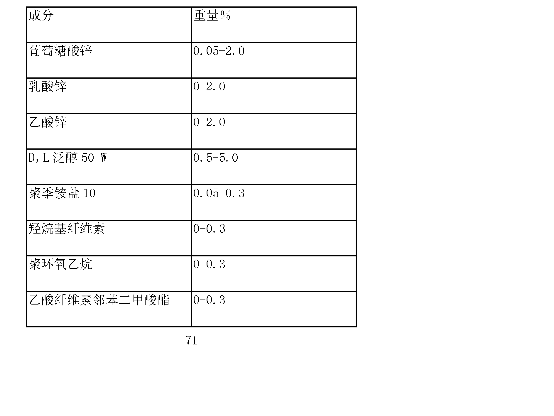 Figure CN101163455BD00712