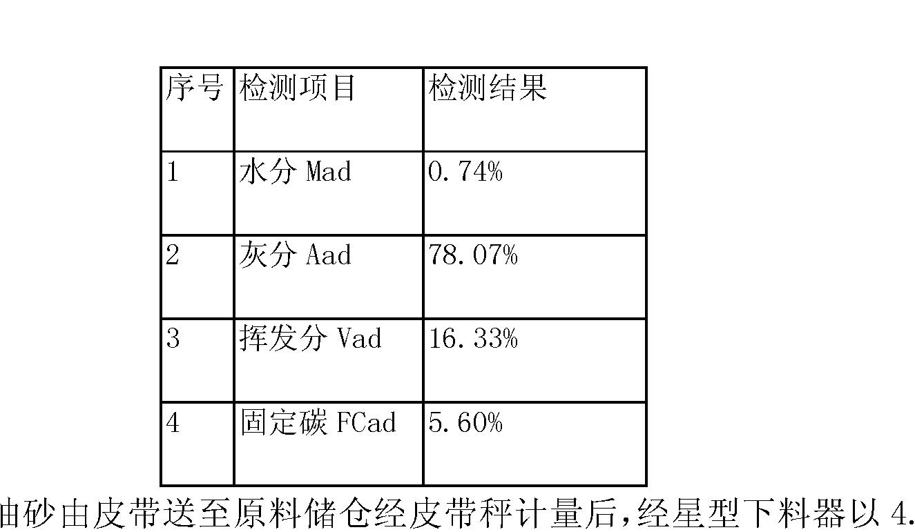Figure CN103160301BD00141