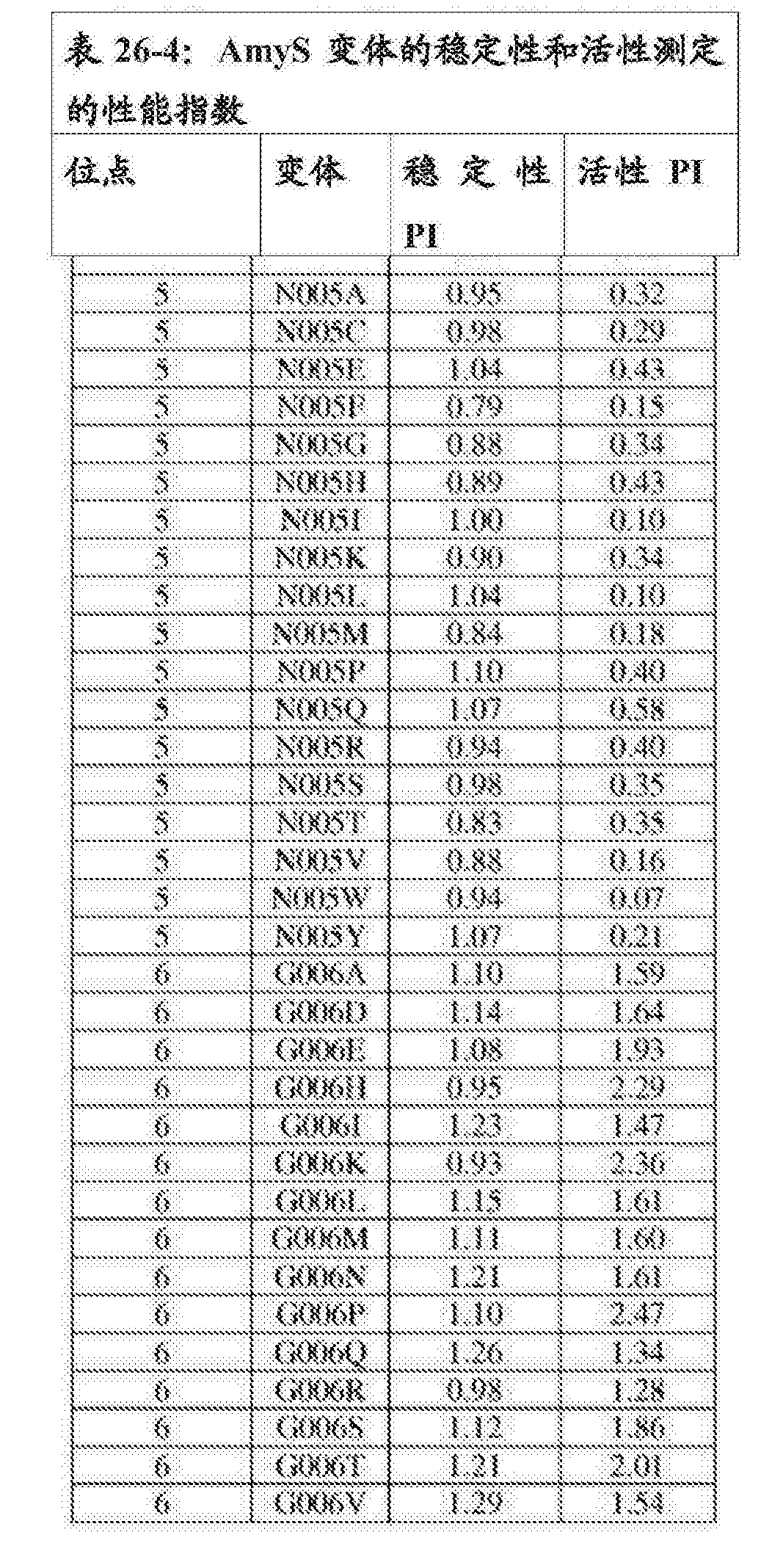 Figure CN105483099AD01301