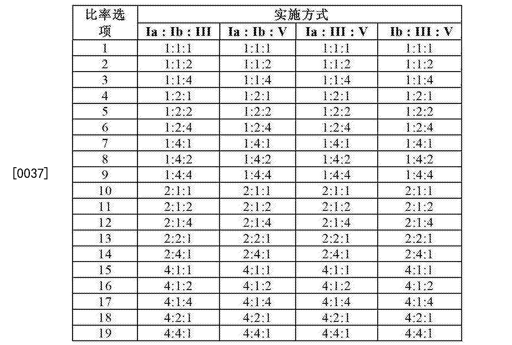 Figure CN103209708BD00103