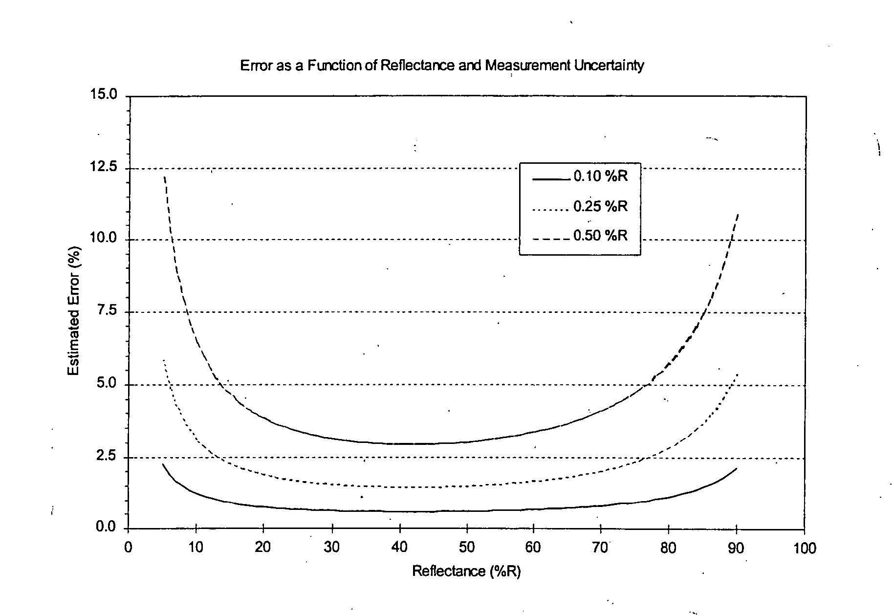 Figure US20060019404A1-20060126-P00001