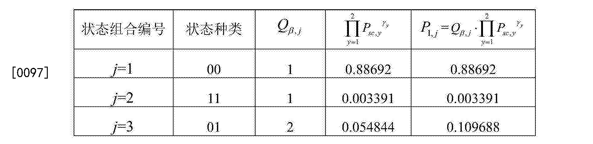 Figure CN105740084BD00115