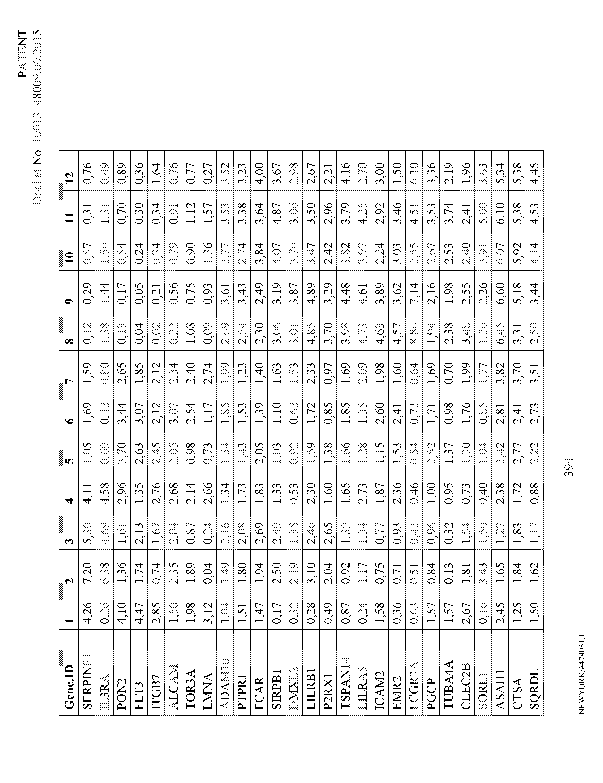 Figure imgf000396_0001