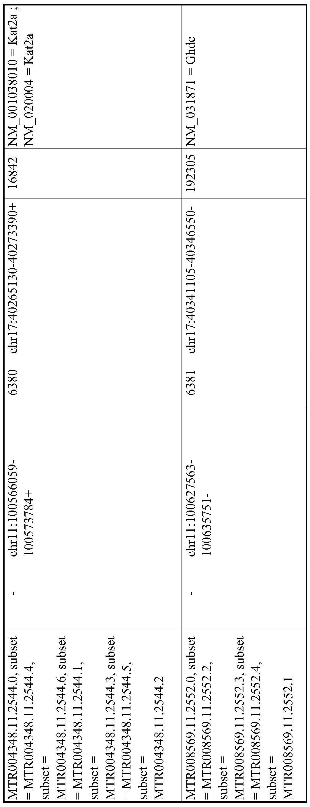 Figure imgf001144_0001