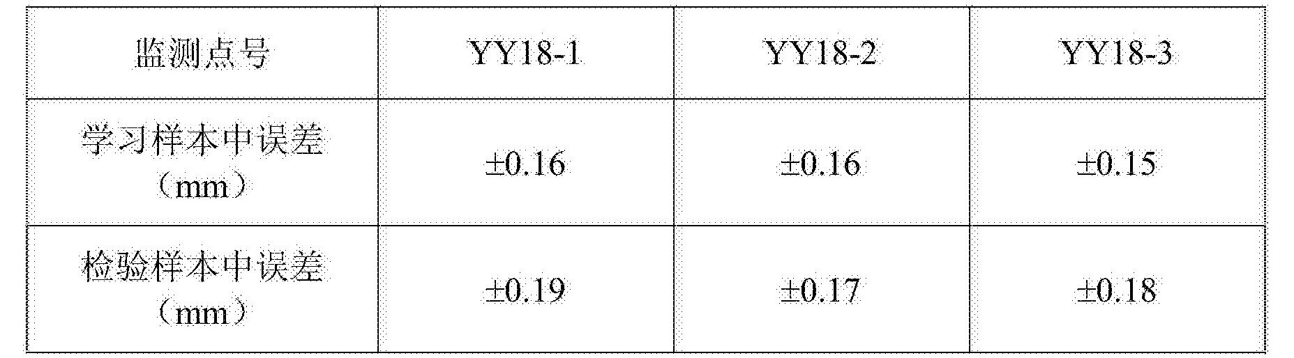 Figure CN105809246AD00062