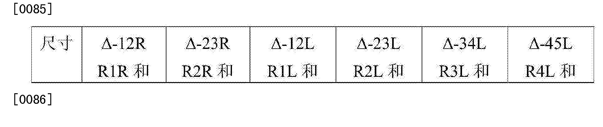 Figure CN104203160BD00121